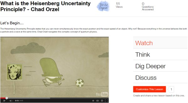 TED-Ed Lesson: What Is the Heisenberg Uncertainty Principle